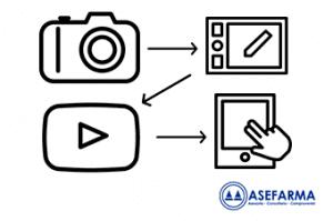 Video-Marketing-en-la-farmacia