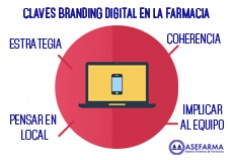 branding-en-la-farmacia-marketing-asefarma