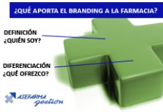 branding-en-la-farmacia-marketing-claves-asefarma