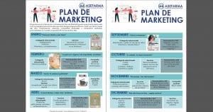 plan de marketing asefarma